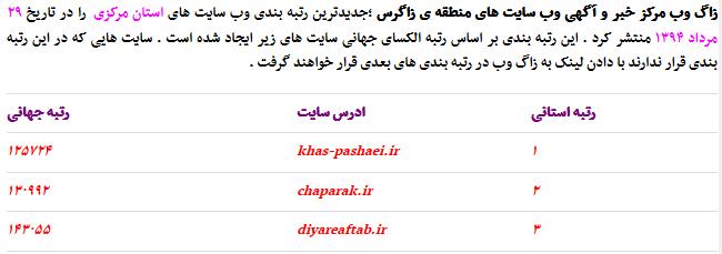 خاص پاشایی:برترین سایت استان مرکزی